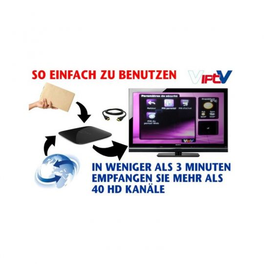 VIPTV Box IPTV Receiver 40 XXX HD-Sender für 12 Monate
